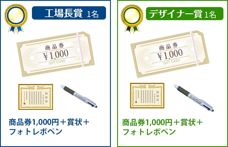 工場長賞1名、デザイナー賞1名。商品券1,000円+賞状+フォトレボペン